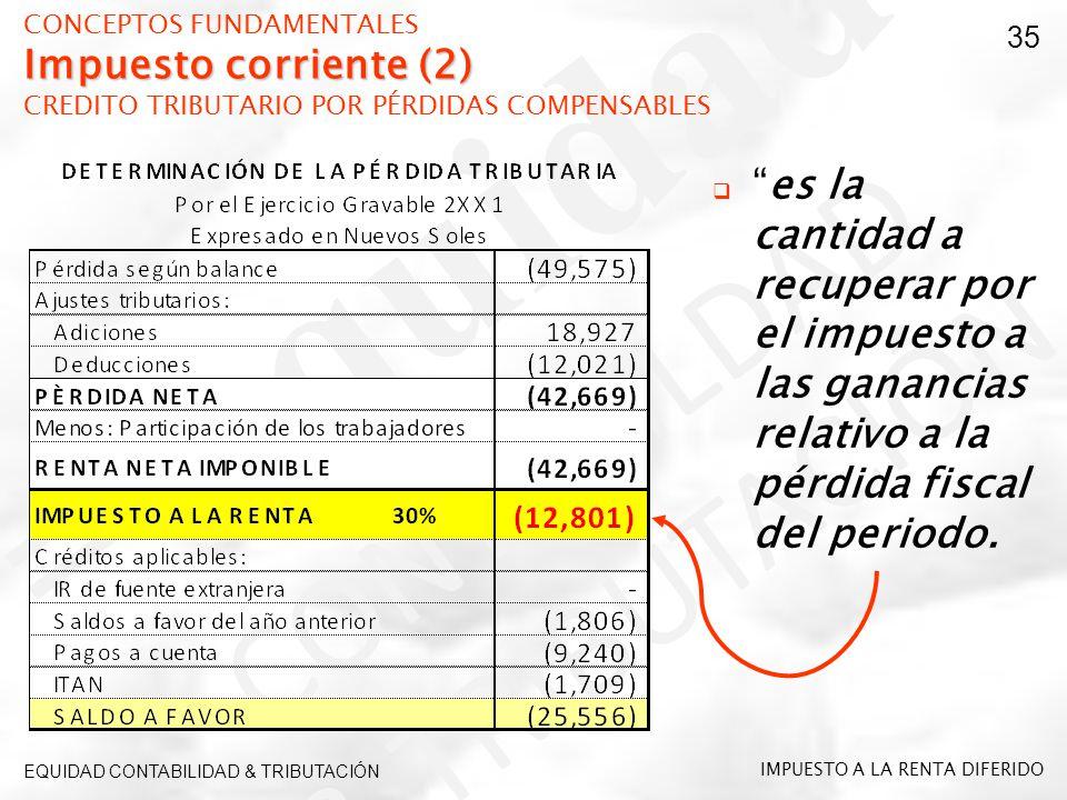 CONCEPTOS FUNDAMENTALES Impuesto corriente (2) CREDITO TRIBUTARIO POR PÉRDIDAS COMPENSABLES