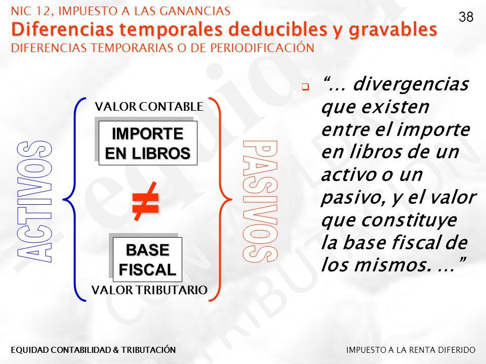 NIC 12, IMPUESTO A LAS GANANCIAS Diferencias temporales deducibles y gravables DIFERENCIAS TEMPORARIAS O DE PERIODIFICACIÓN