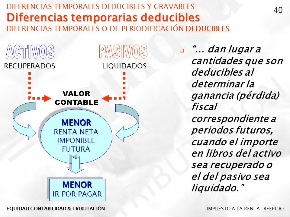DIFERENCIAS TEMPORALES DEDUCIBLES Y GRAVABLES Diferencias temporarias deducibles DIFERENCIAS TEMPORALES O DE PERIODIFICACIÓN DEDUCIBLES