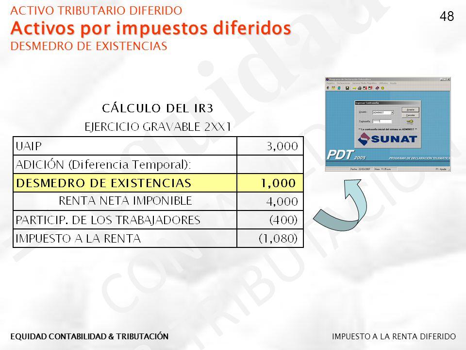 ACTIVO TRIBUTARIO DIFERIDO Activos por impuestos diferidos DESMEDRO DE EXISTENCIAS