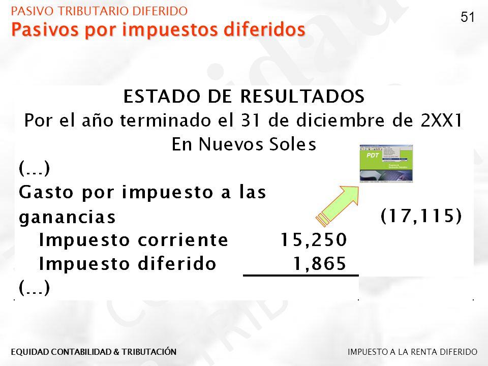 PASIVO TRIBUTARIO DIFERIDO Pasivos por impuestos diferidos