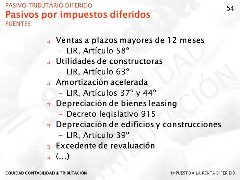 PASIVO TRIBUTARIO DIFERIDO Pasivos por impuestos diferidos FUENTES