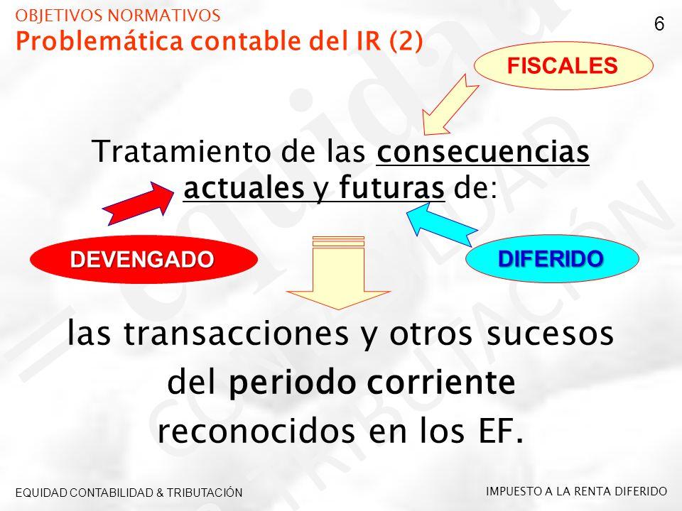 OBJETIVOS NORMATIVOS Problemática contable del IR (2)