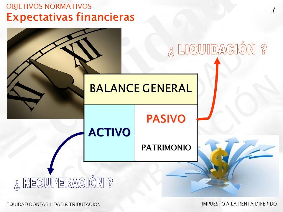 OBJETIVOS NORMATIVOS Expectativas financieras