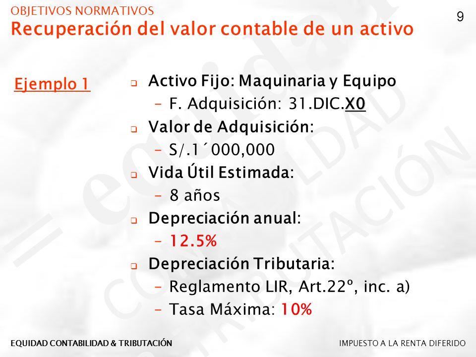 OBJETIVOS NORMATIVOS Recuperación del valor contable de un activo