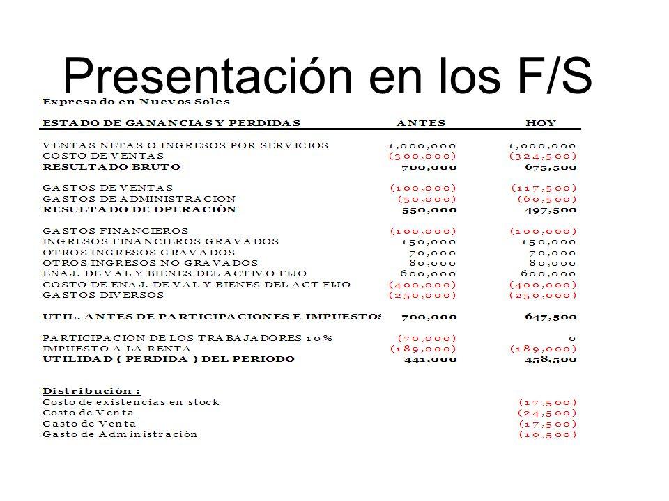 Presentación en los F/S