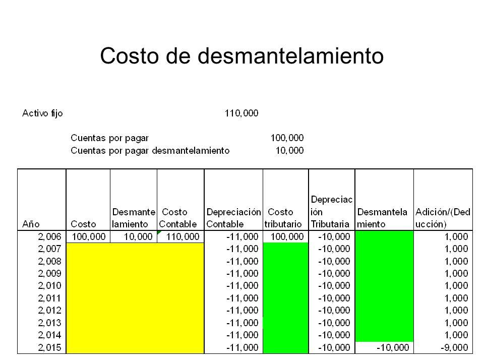 Costo de desmantelamiento