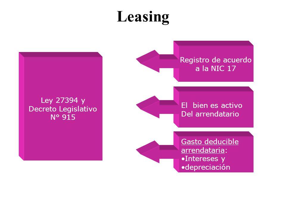 Leasing Registro de acuerdo a la NIC 17 Ley 27394 y
