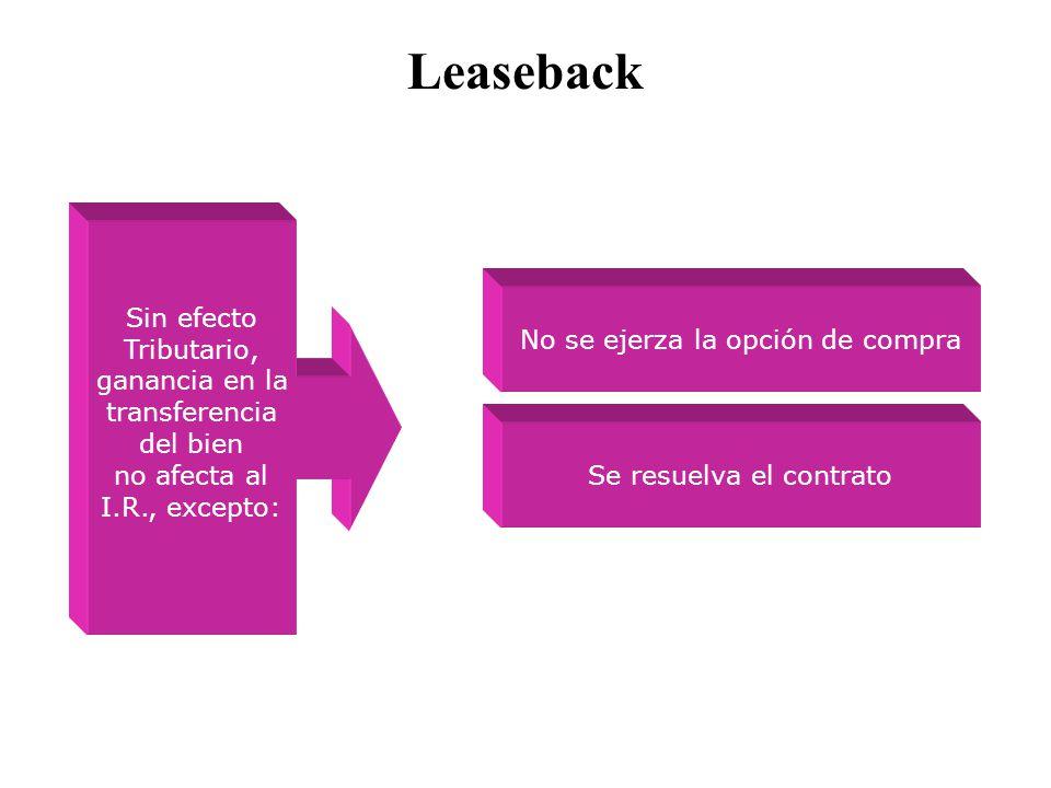 Leaseback Sin efecto Tributario, ganancia en la