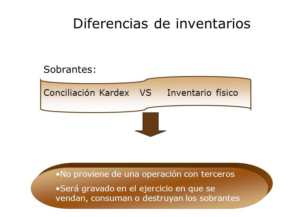 Diferencias de inventarios