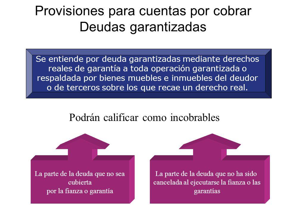 Provisiones para cuentas por cobrar Deudas garantizadas