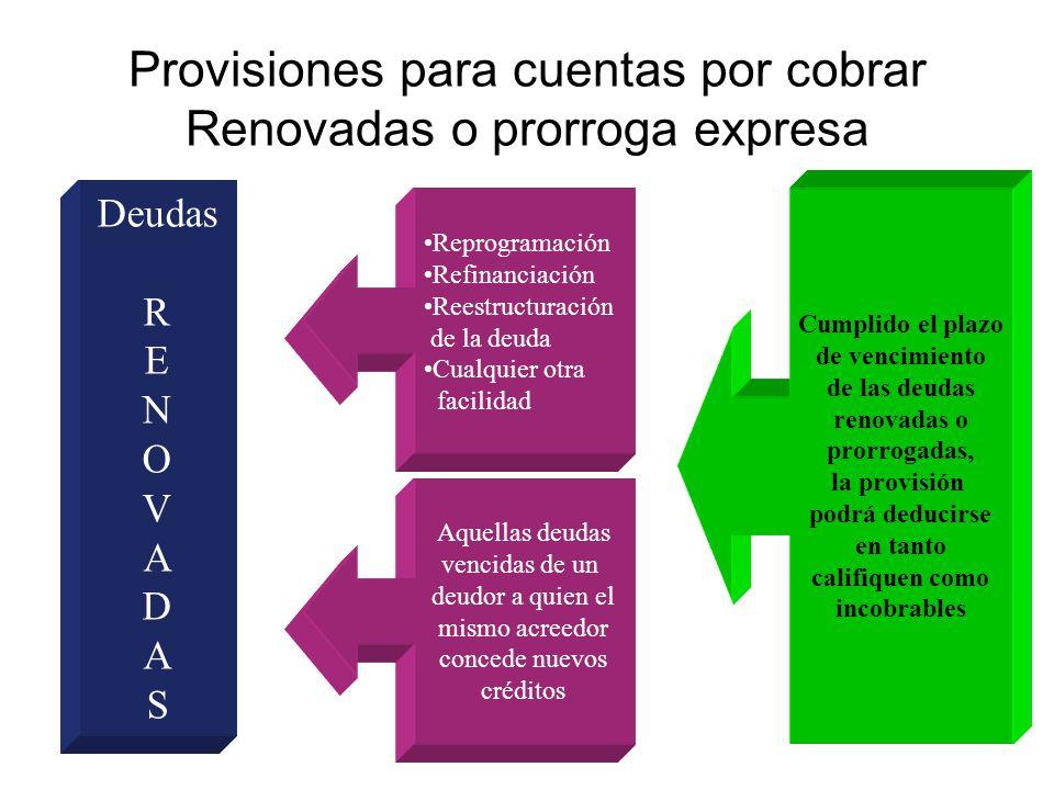 Provisiones para cuentas por cobrar Renovadas o prorroga expresa