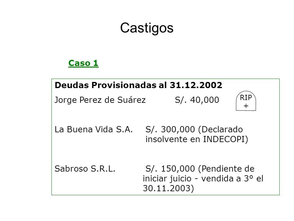 Castigos Caso 1 Deudas Provisionadas al 31.12.2002