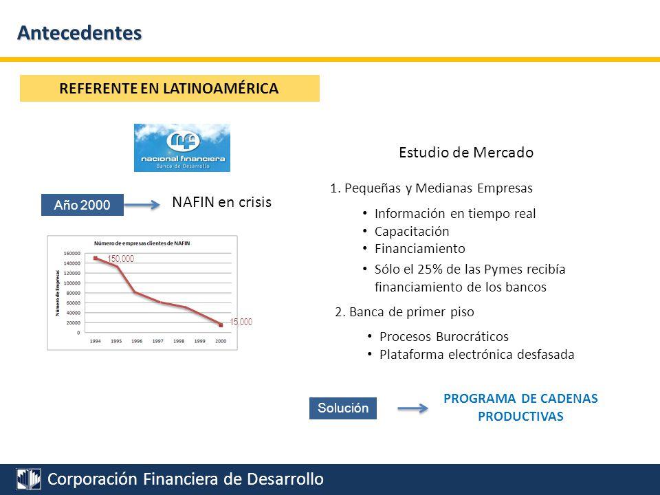 REFERENTE EN LATINOAMÉRICA PROGRAMA DE CADENAS PRODUCTIVAS