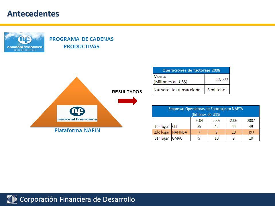 PROGRAMA DE CADENAS PRODUCTIVAS