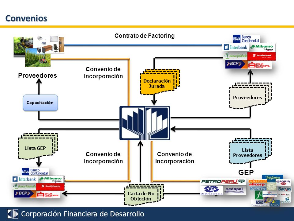 Convenios GEP Proveedores Contrato de Factoring