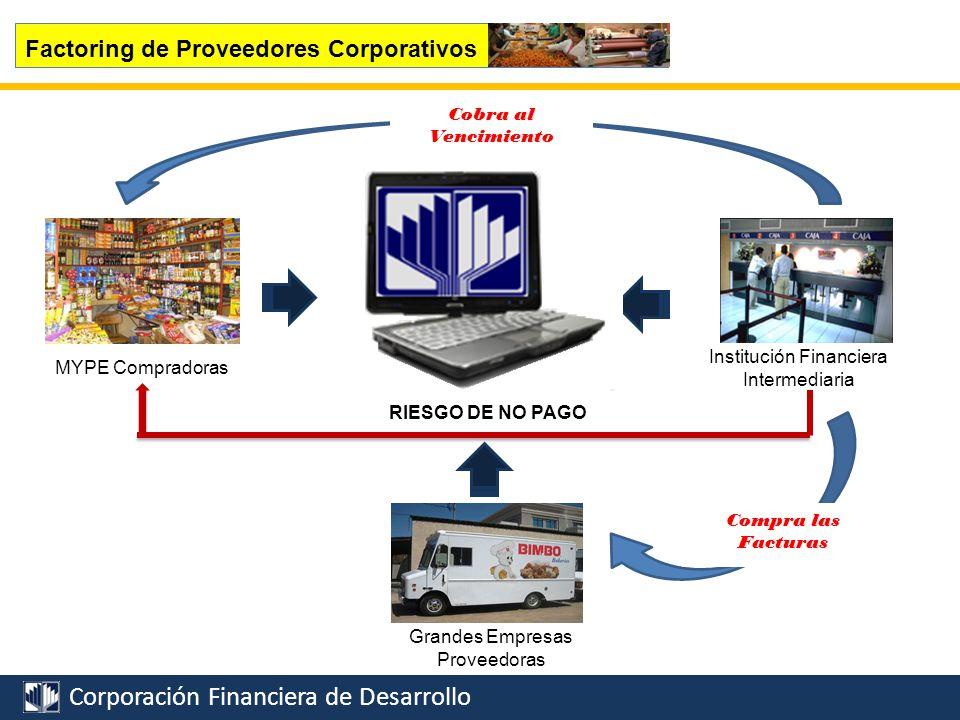 Factoring de Proveedores Corporativos