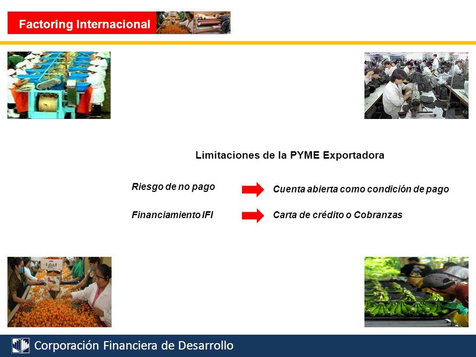 Limitaciones de la PYME Exportadora