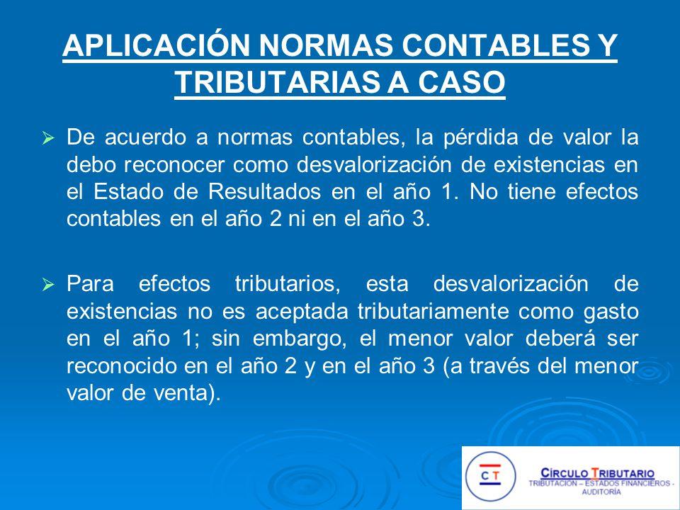 APLICACIÓN NORMAS CONTABLES Y TRIBUTARIAS A CASO