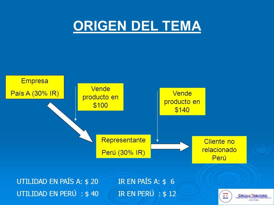 Cliente no relacionado Perú