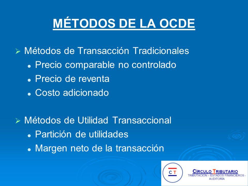 MÉTODOS DE LA OCDE Métodos de Transacción Tradicionales