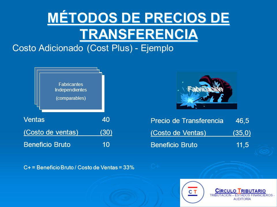 MÉTODOS DE PRECIOS DE TRANSFERENCIA
