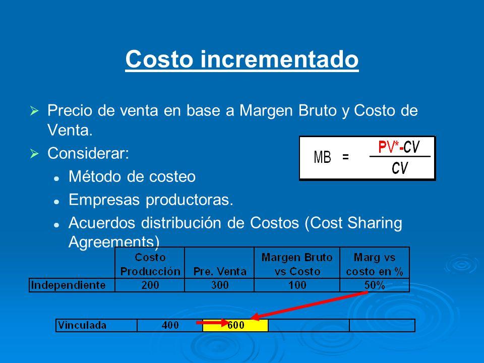 Costo incrementado Precio de venta en base a Margen Bruto y Costo de Venta. Considerar: Método de costeo.