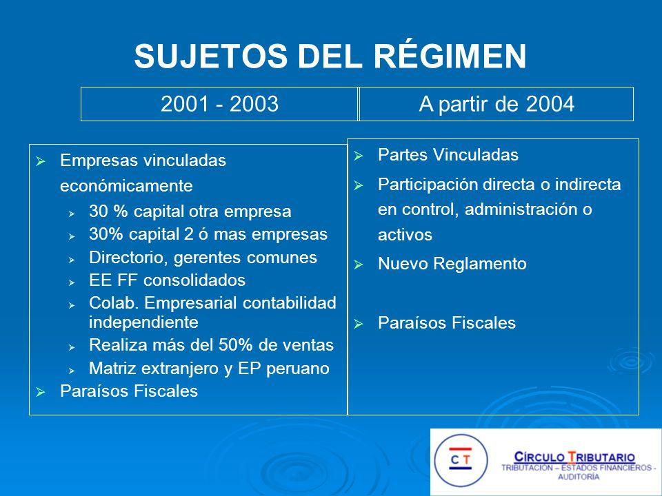 SUJETOS DEL RÉGIMEN 2001 - 2003 A partir de 2004 Partes Vinculadas
