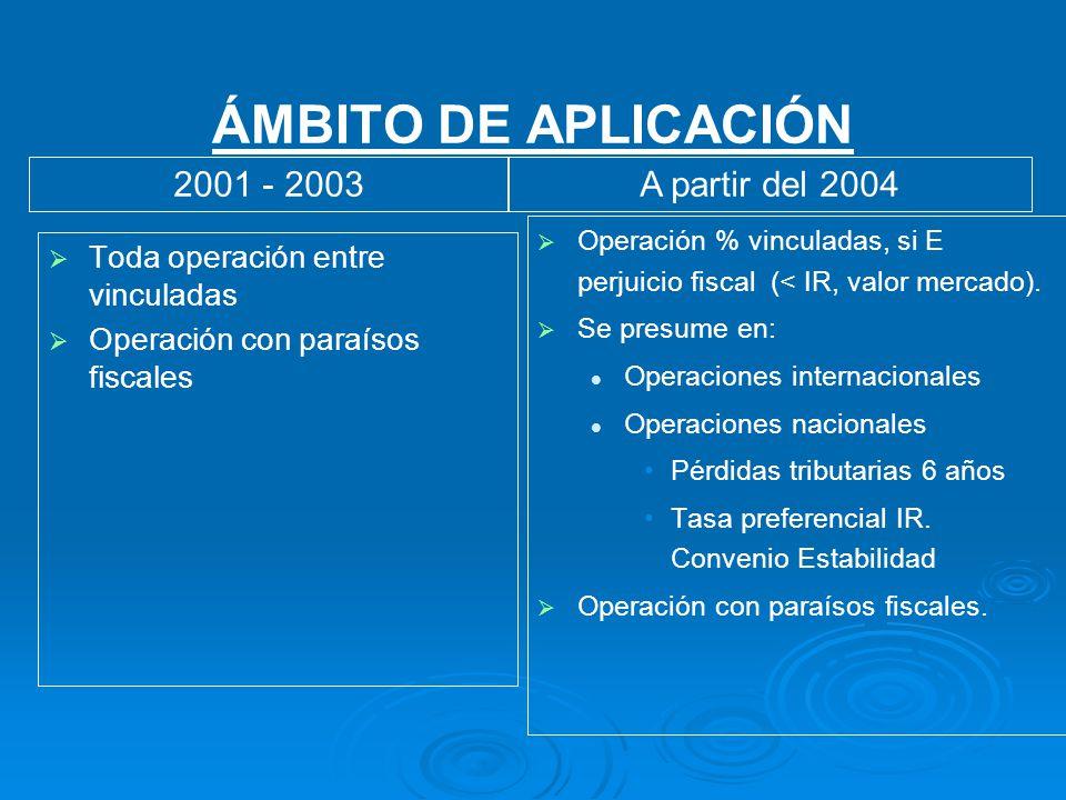 ÁMBITO DE APLICACIÓN 2001 - 2003 A partir del 2004