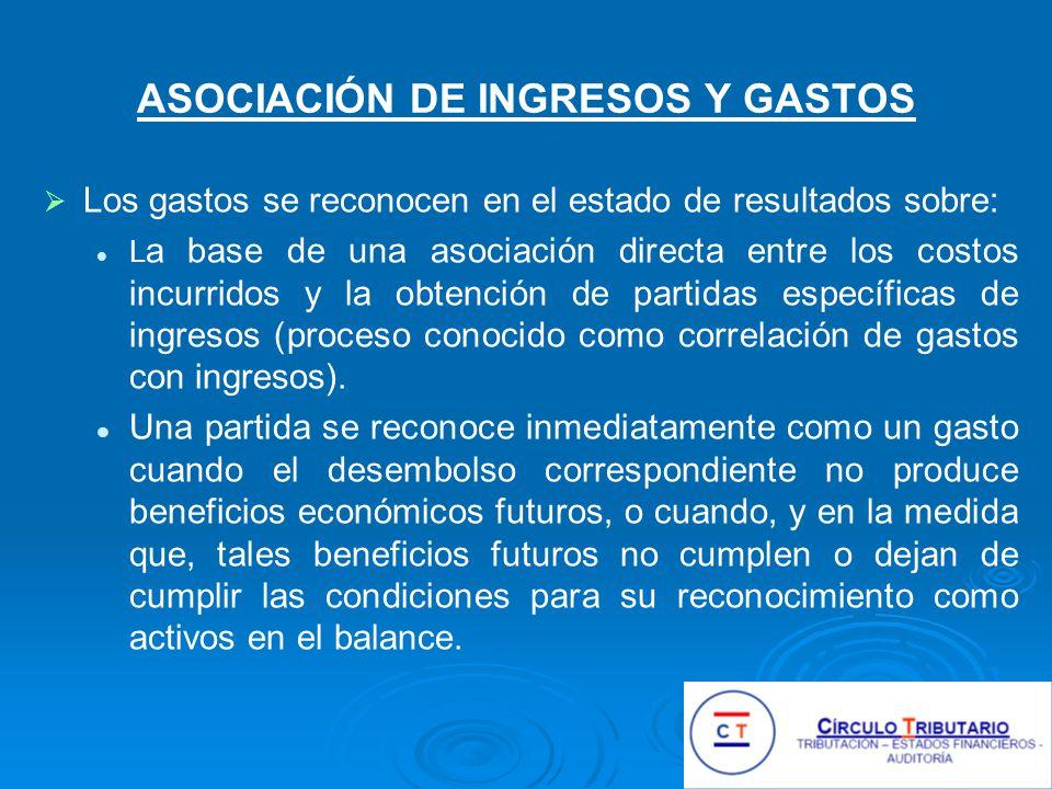 ASOCIACIÓN DE INGRESOS Y GASTOS