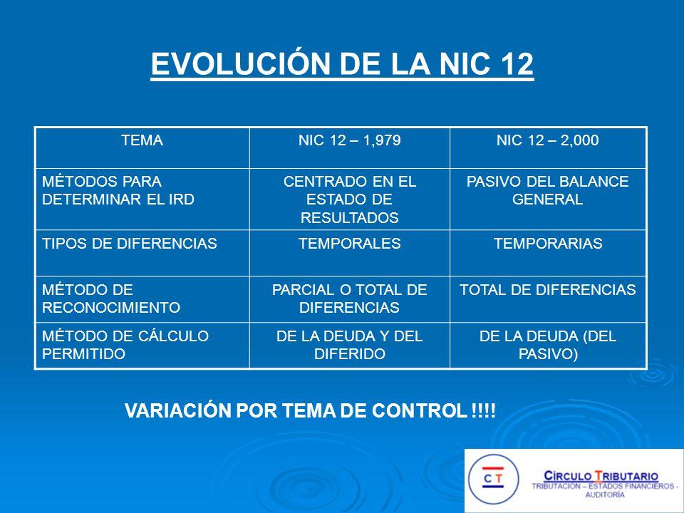 EVOLUCIÓN DE LA NIC 12 VARIACIÓN POR TEMA DE CONTROL !!!! TEMA
