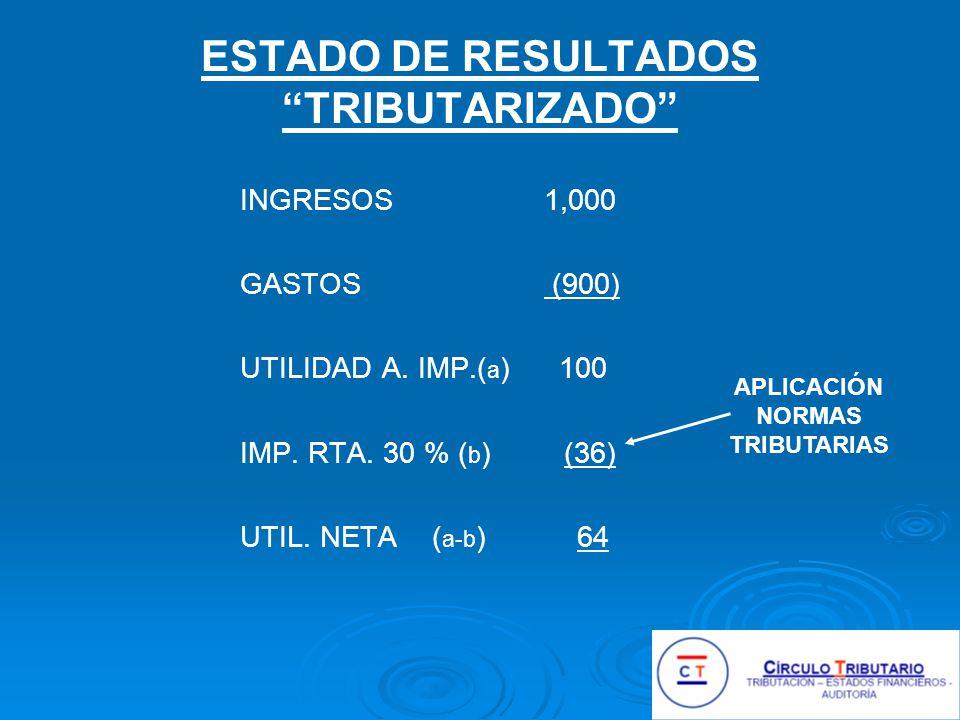ESTADO DE RESULTADOS TRIBUTARIZADO