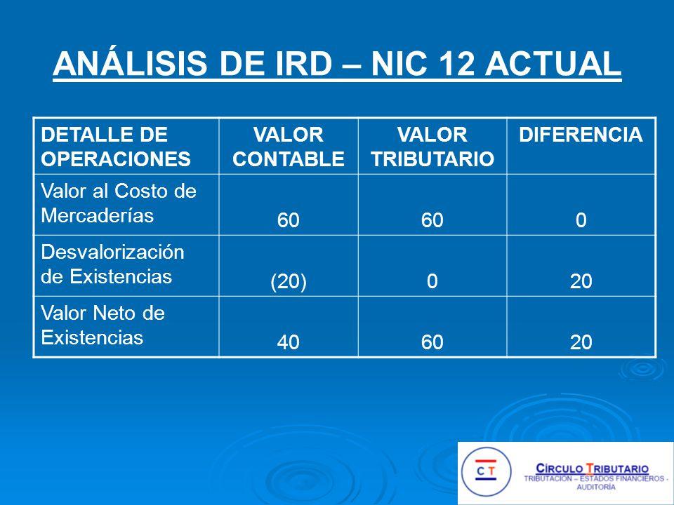 ANÁLISIS DE IRD – NIC 12 ACTUAL