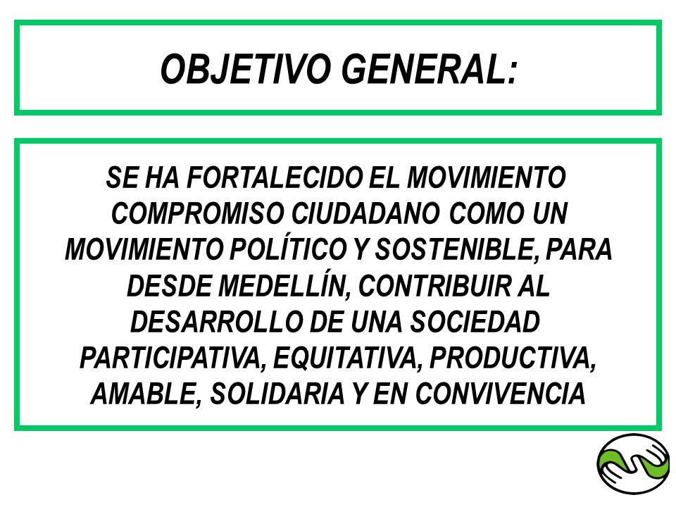OBJETIVO GENERAL: SE HA FORTALECIDO EL MOVIMIENTO