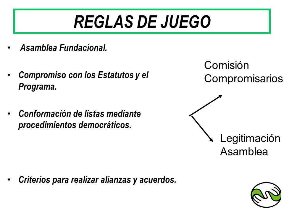 REGLAS DE JUEGO Comisión Compromisarios Legitimación Asamblea