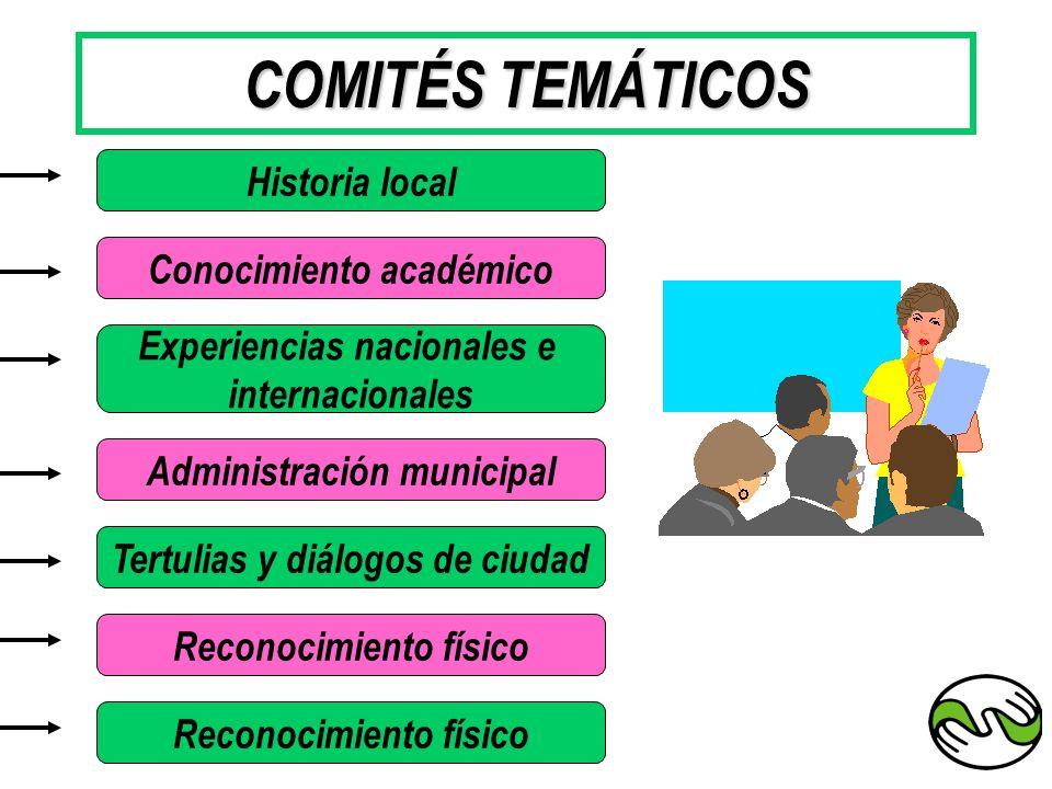 COMITÉS TEMÁTICOS Historia local Conocimiento académico