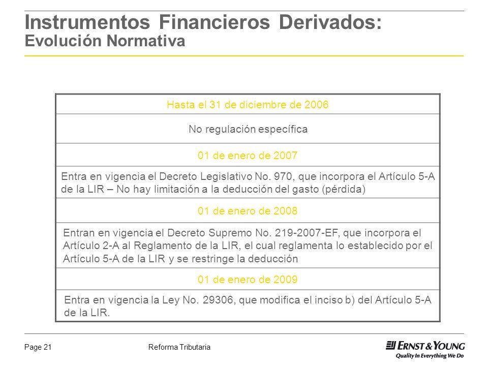 Instrumentos Financieros Derivados: Evolución Normativa