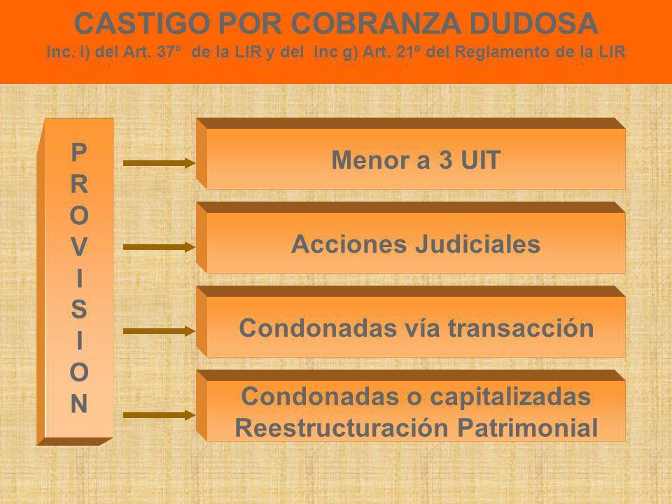 CASTIGO POR COBRANZA DUDOSA