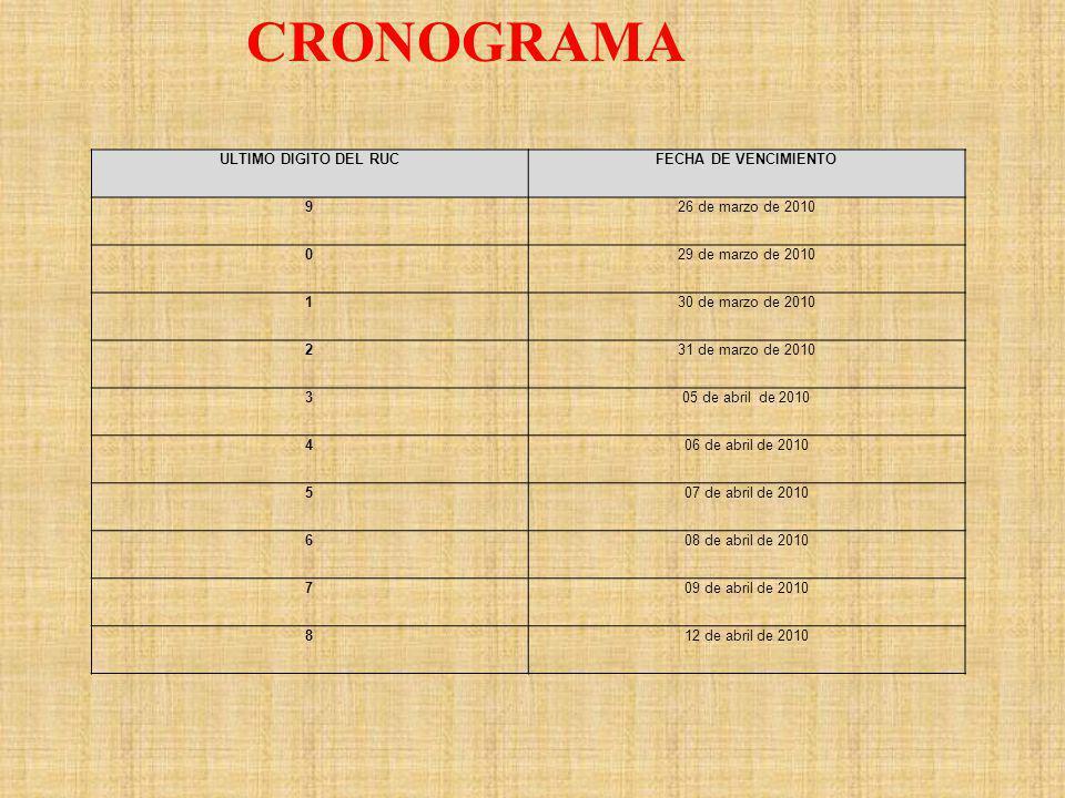CRONOGRAMA ULTIMO DIGITO DEL RUC FECHA DE VENCIMIENTO 9