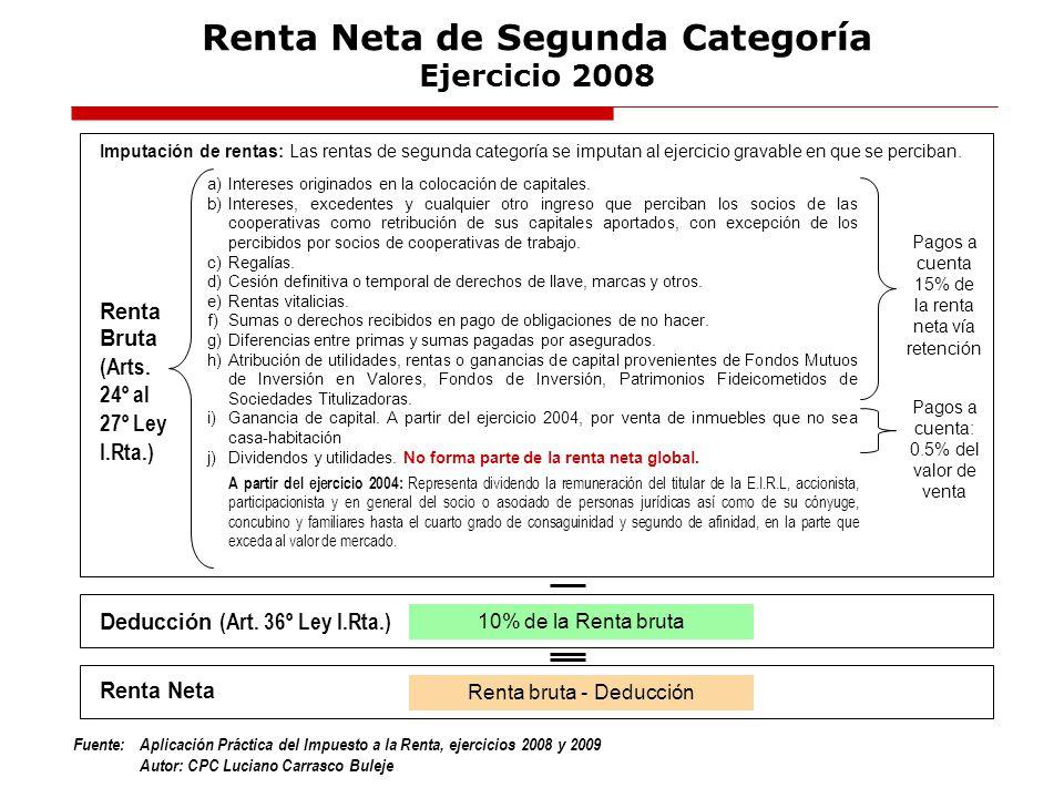 Renta Neta de Segunda Categoría Ejercicio 2008