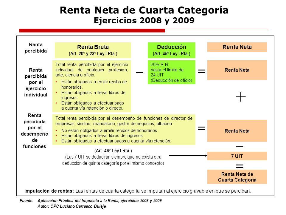 Renta Neta de Cuarta Categoría Ejercicios 2008 y 2009