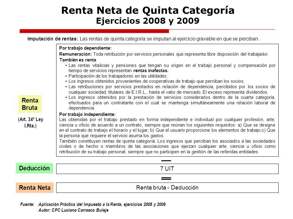 Renta Neta de Quinta Categoría Ejercicios 2008 y 2009