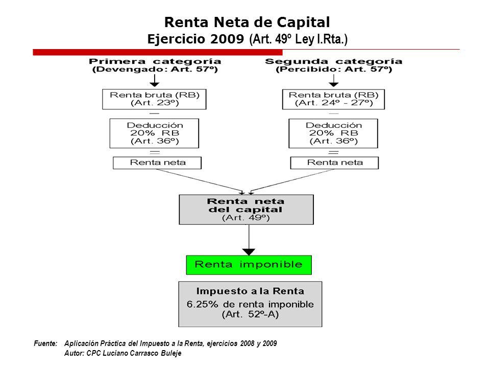 Renta Neta de Capital Ejercicio 2009 (Art. 49º Ley I.Rta.)