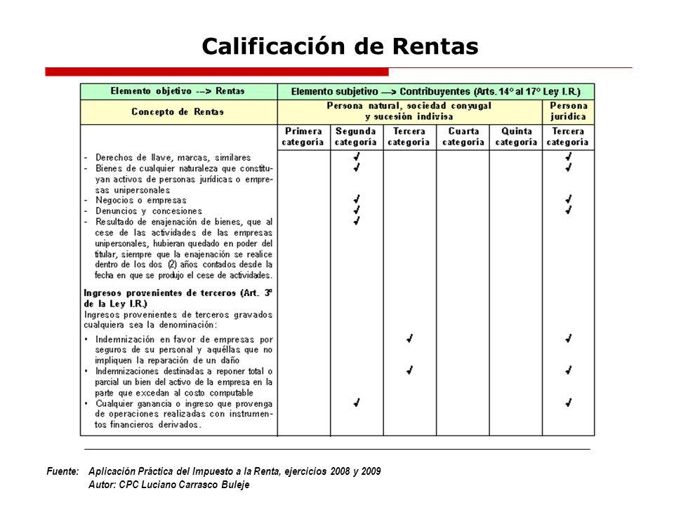 Calificación de Rentas