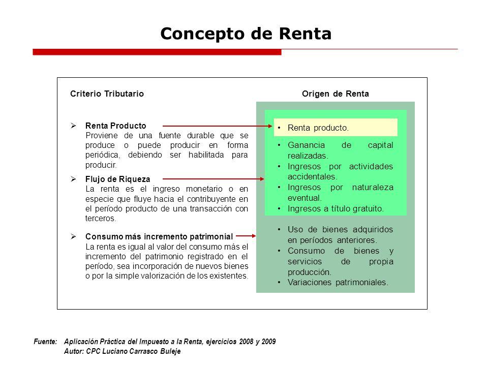 Concepto de Renta Criterio Tributario Origen de Renta Renta producto.