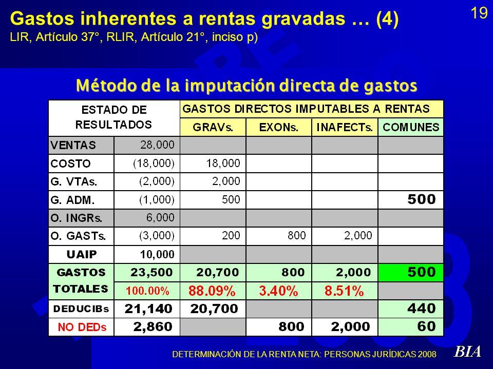 Método de la imputación directa de gastos