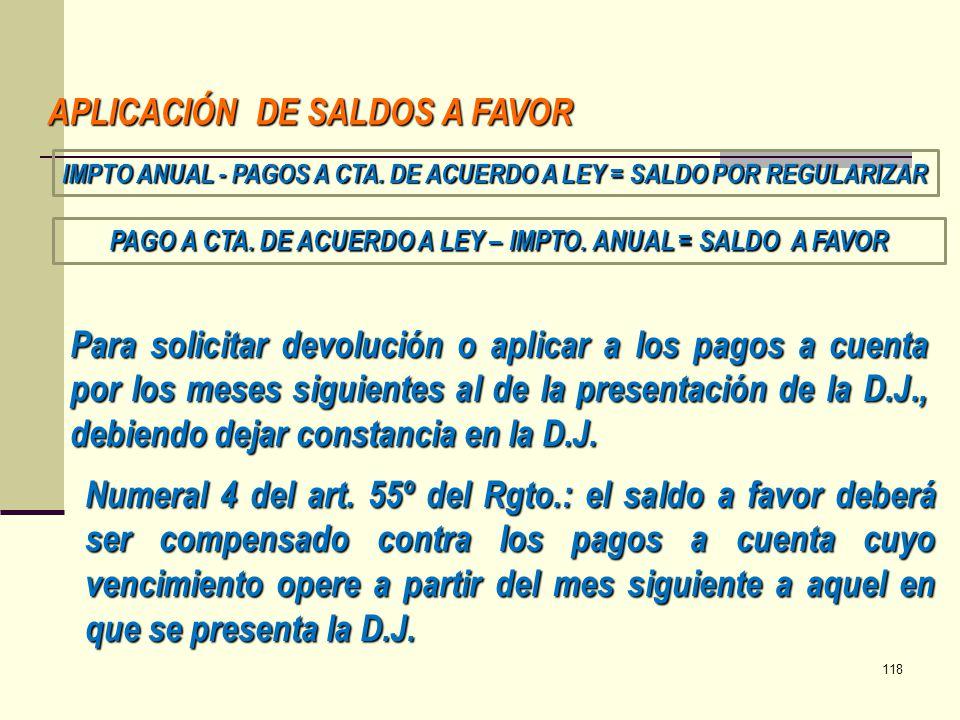 APLICACIÓN DE SALDOS A FAVOR