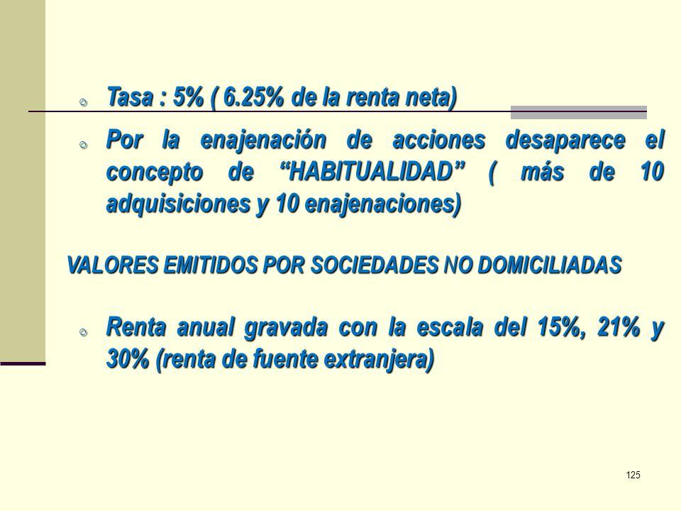 Tasa : 5% ( 6.25% de la renta neta)