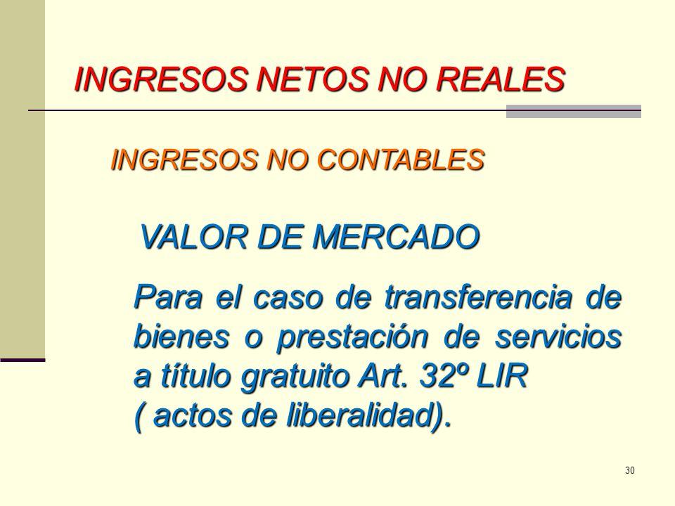 INGRESOS NETOS NO REALES