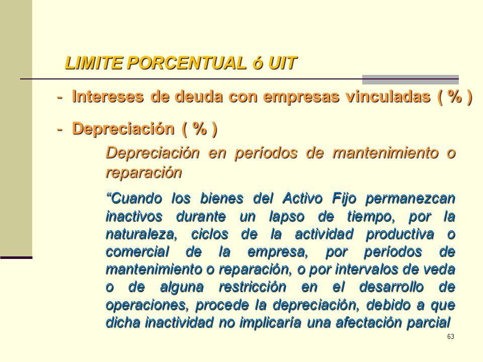 LIMITE PORCENTUAL ó UIT